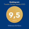 Guest Reviews Award 2019